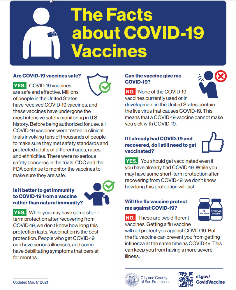 Vaccine Facts Sheet